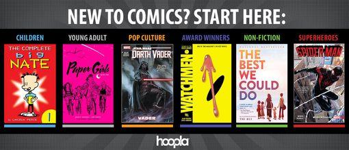 hoopla: new to comics? Start here.
